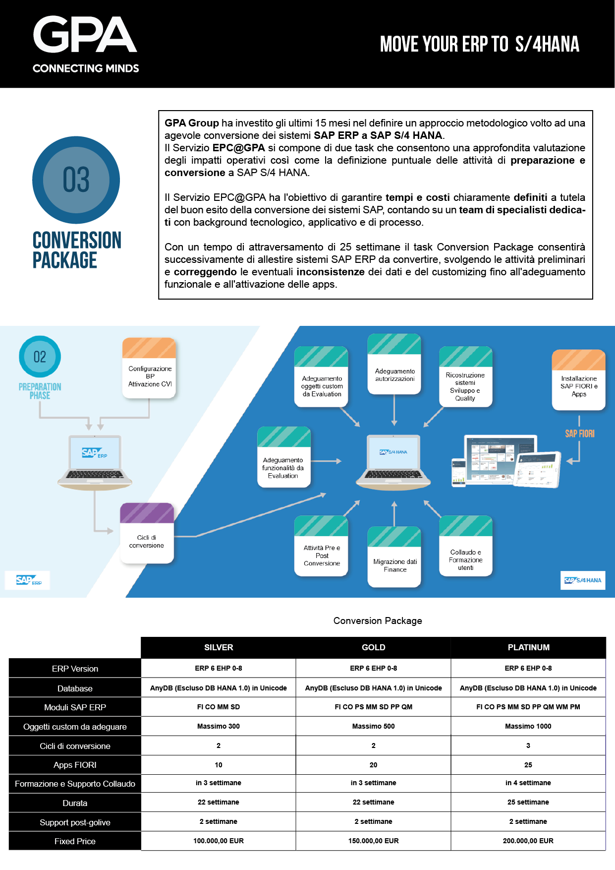 Conversion Landing Page_Tavola disegno 1